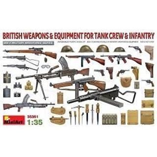 British Weapons,Equipment for Tank Crew & Infantry